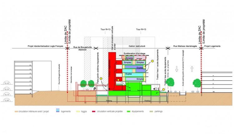 Étude de recomposition des infrastructures et RdC, et de recomposition des étages
