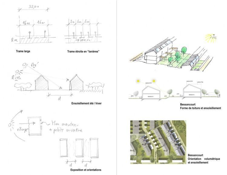 Principe d'organisation des bâtiments