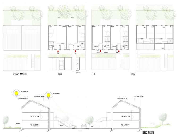 Étude de typologies d'habitat